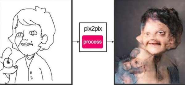 人工智能运用机械学习帮你把涂鸦变超惊悚油画