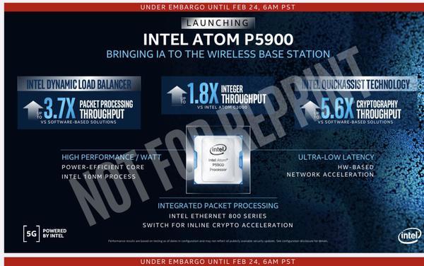 英特尔发布10纳米基站SoC芯片 抢通信设备芯片市场