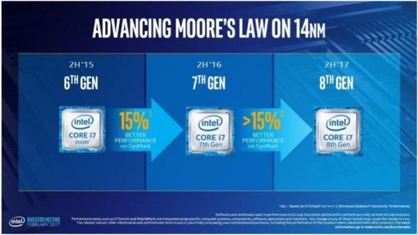 英特尔宣布将在2020年到2021年间量产7纳米制程