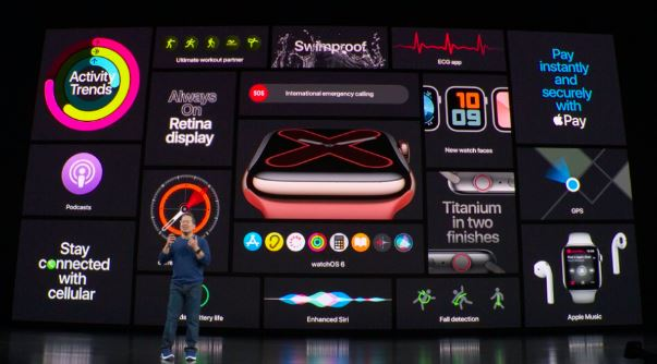 【Apple Watch 2019】AW 5 代屏幕 Always On 规格及售价公布