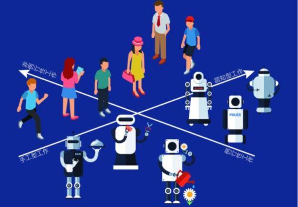 正面迎击人机合作的时代:人工智能(ai)时代3大关键人才