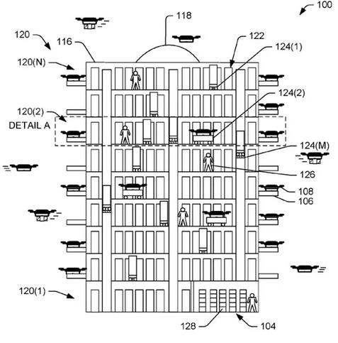 亚马逊无人机新专利